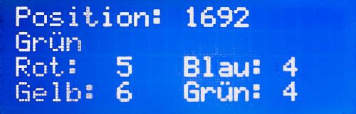 Position Glücksrad  - Anzeige auf dem LCD