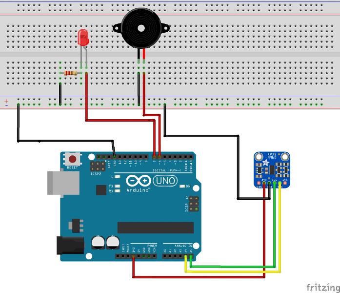 Alarmanlage mit einem Gesten-Sensor