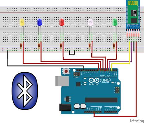 LEDs mit Bluetooth schalten