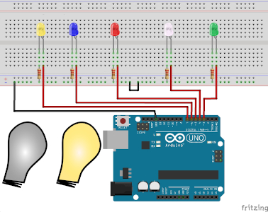 LEDs ohne Pulsweitenmodulation dimmen